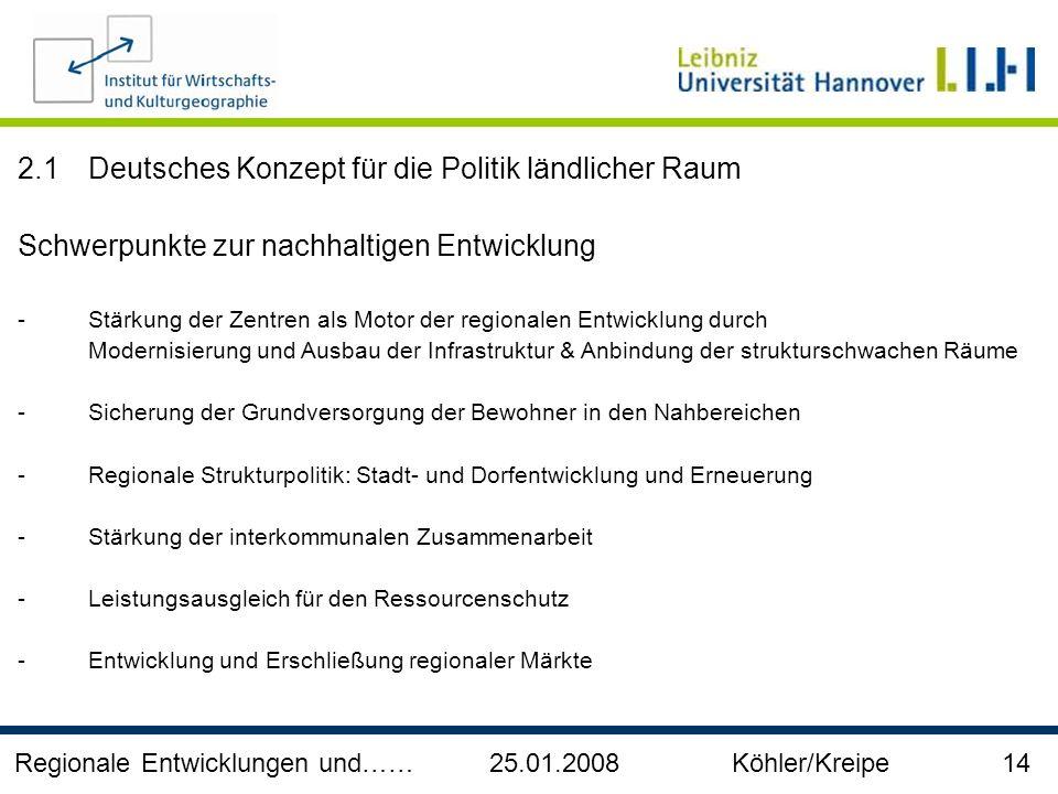 2.1 Deutsches Konzept für die Politik ländlicher Raum