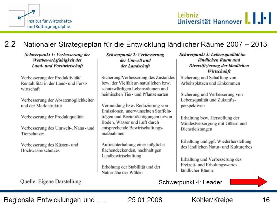 2.2 Nationaler Strategieplan für die Entwicklung ländlicher Räume 2007 – 2013