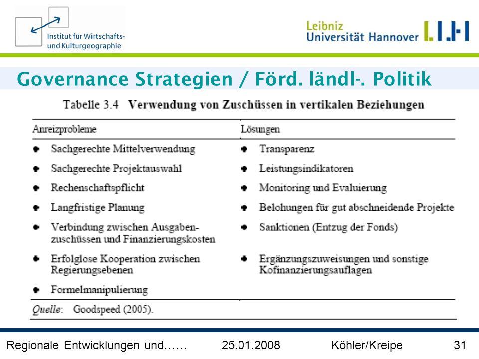 Governance Strategien / Förd. ländl-. Politik