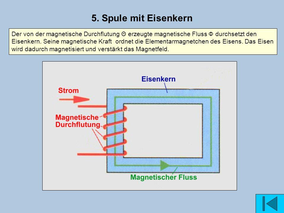 5. Spule mit Eisenkern