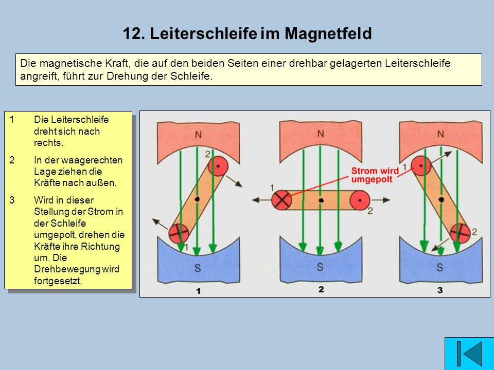12. Leiterschleife im Magnetfeld