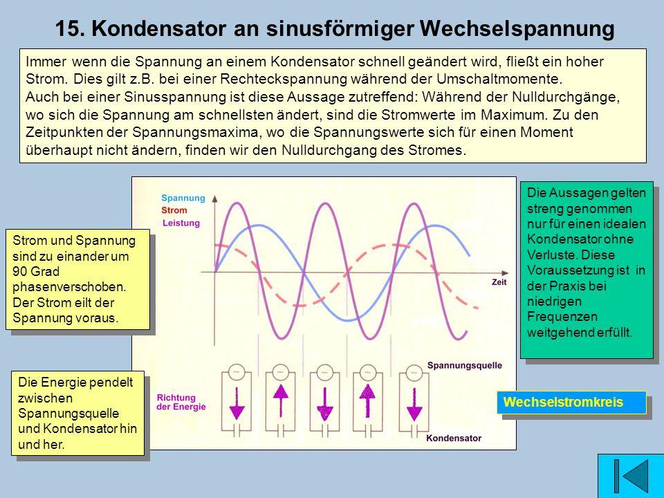 15. Kondensator an sinusförmiger Wechselspannung