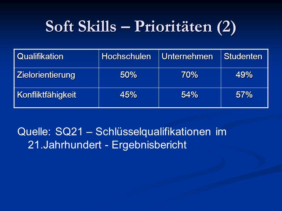 Soft Skills – Prioritäten (2)