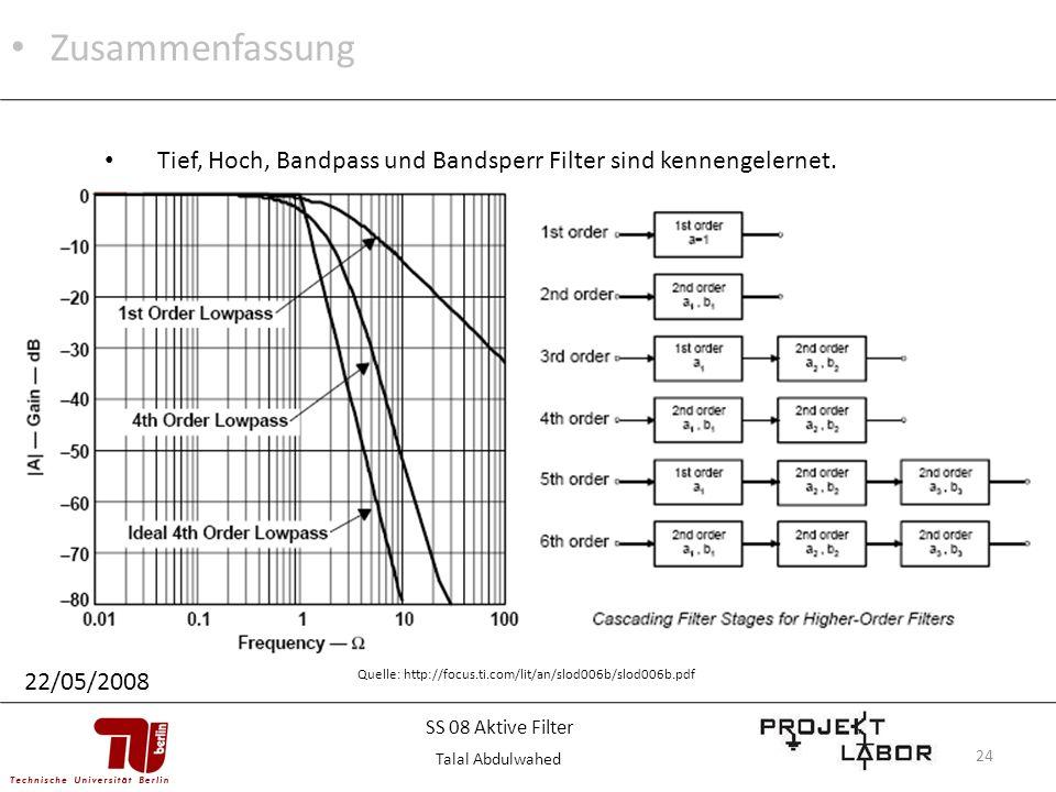 Zusammenfassung Tief, Hoch, Bandpass und Bandsperr Filter sind kennengelernet. 22/05/2008. Quelle: http://focus.ti.com/lit/an/slod006b/slod006b.pdf.