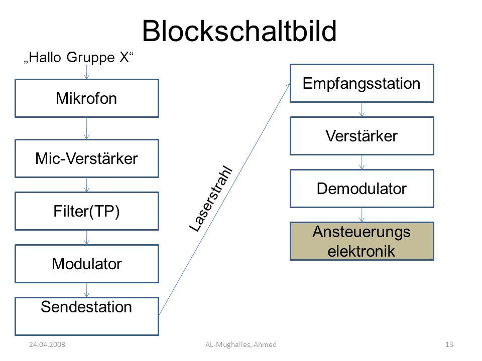 Blockschaltbild Empfangsstation Mikrofon Verstärker Mic-Verstärker