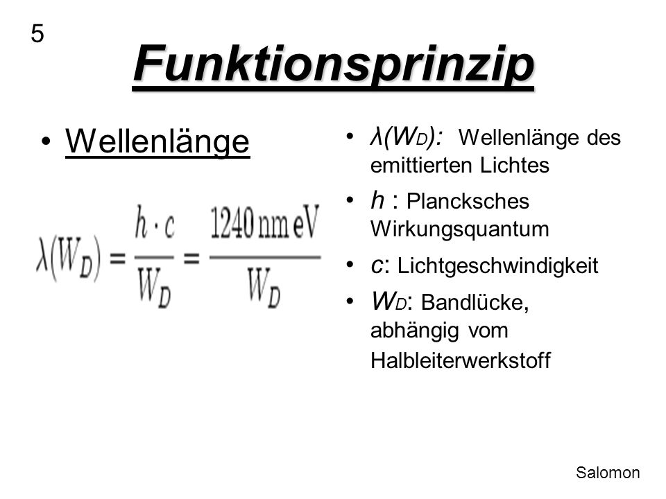 Funktionsprinzip Wellenlänge 5