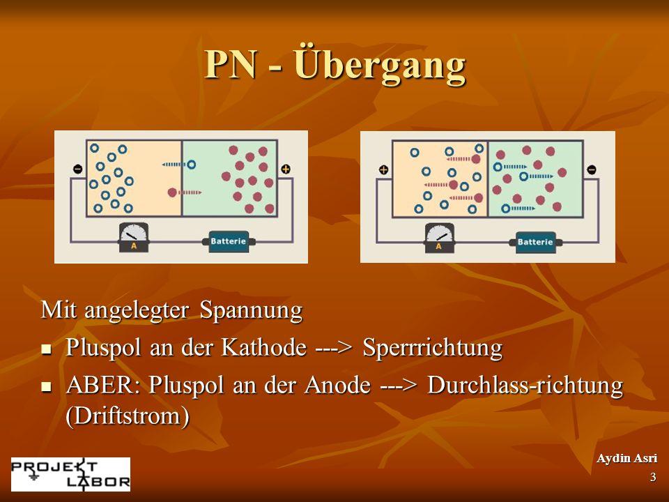 PN - Übergang Mit angelegter Spannung