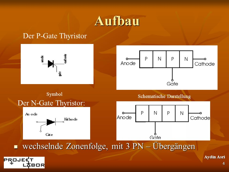 Aufbau wechselnde Zonenfolge, mit 3 PN – Übergängen