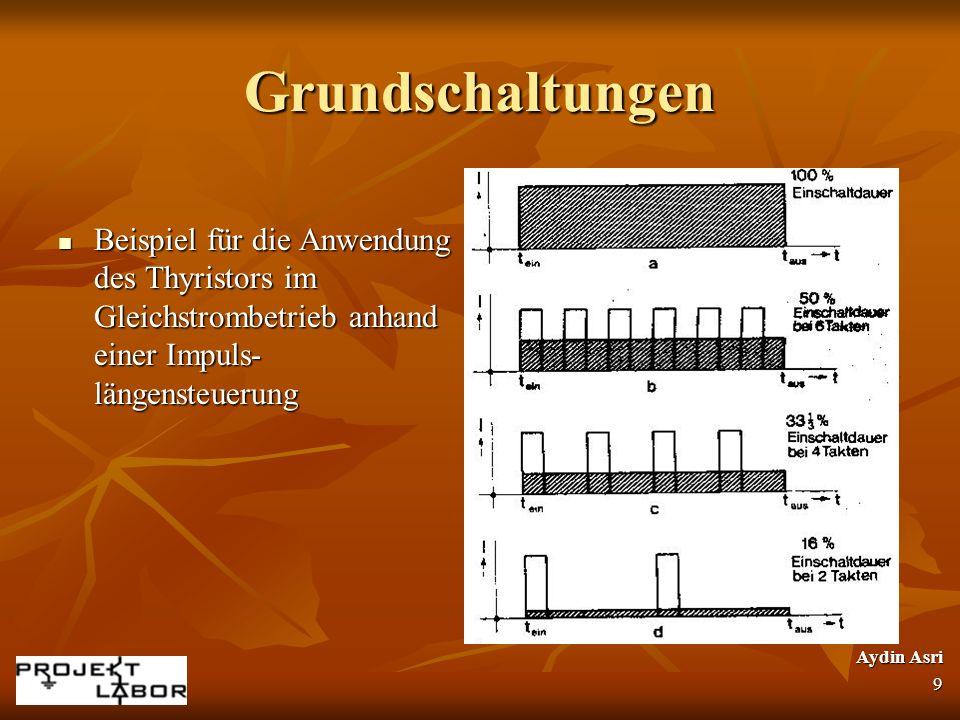 Grundschaltungen Beispiel für die Anwendung des Thyristors im Gleichstrombetrieb anhand einer Impuls-längensteuerung.