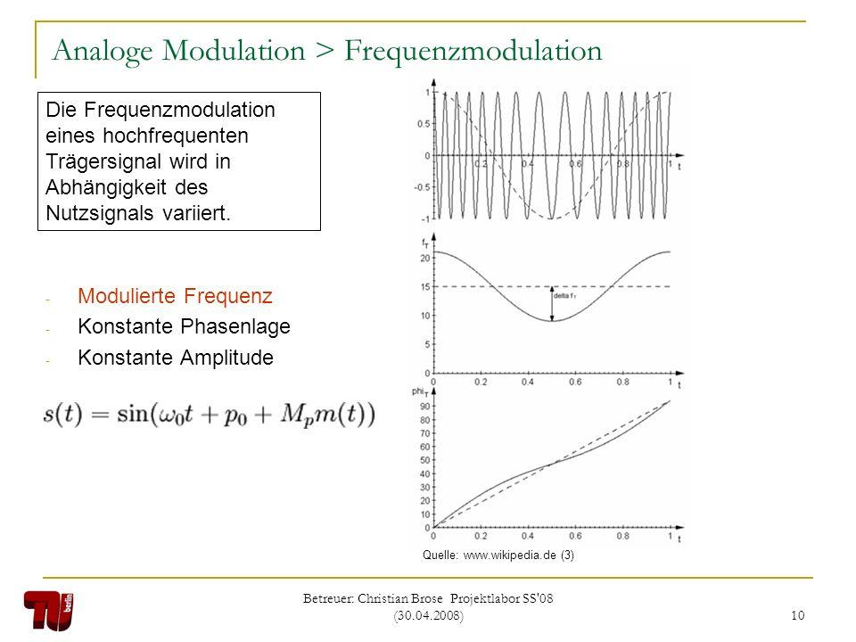 Analoge Modulation > Frequenzmodulation