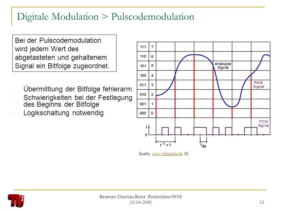 Digitale Modulation > Pulscodemodulation