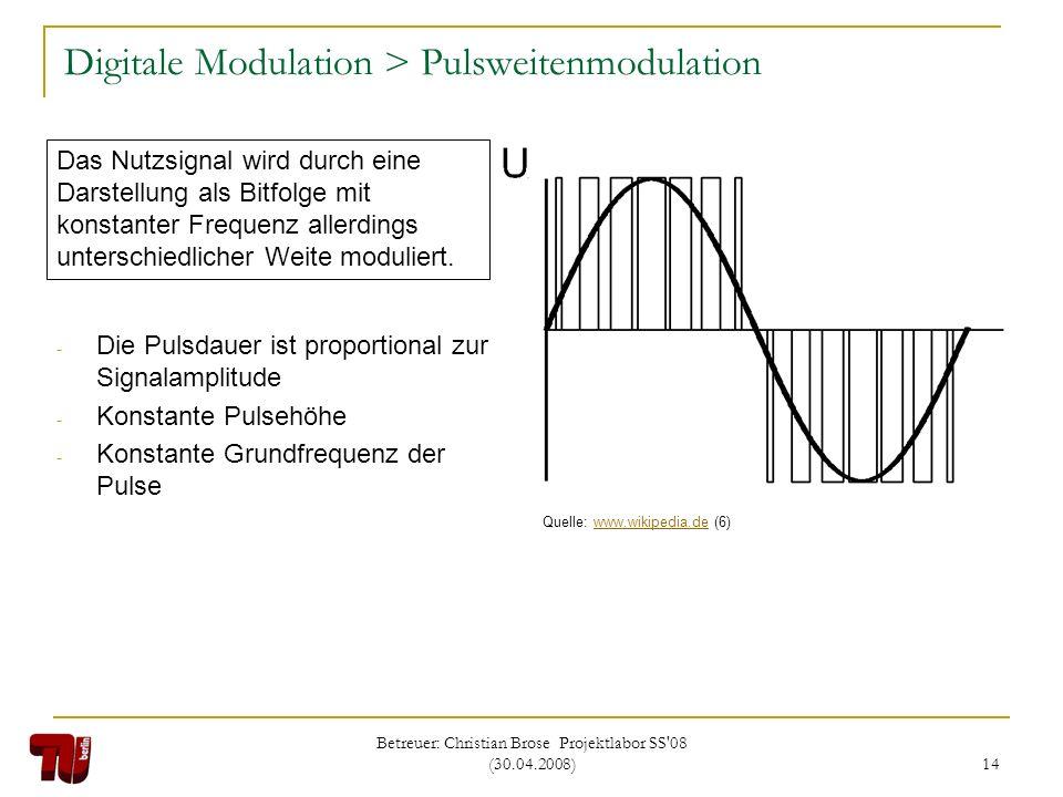 Digitale Modulation > Pulsweitenmodulation