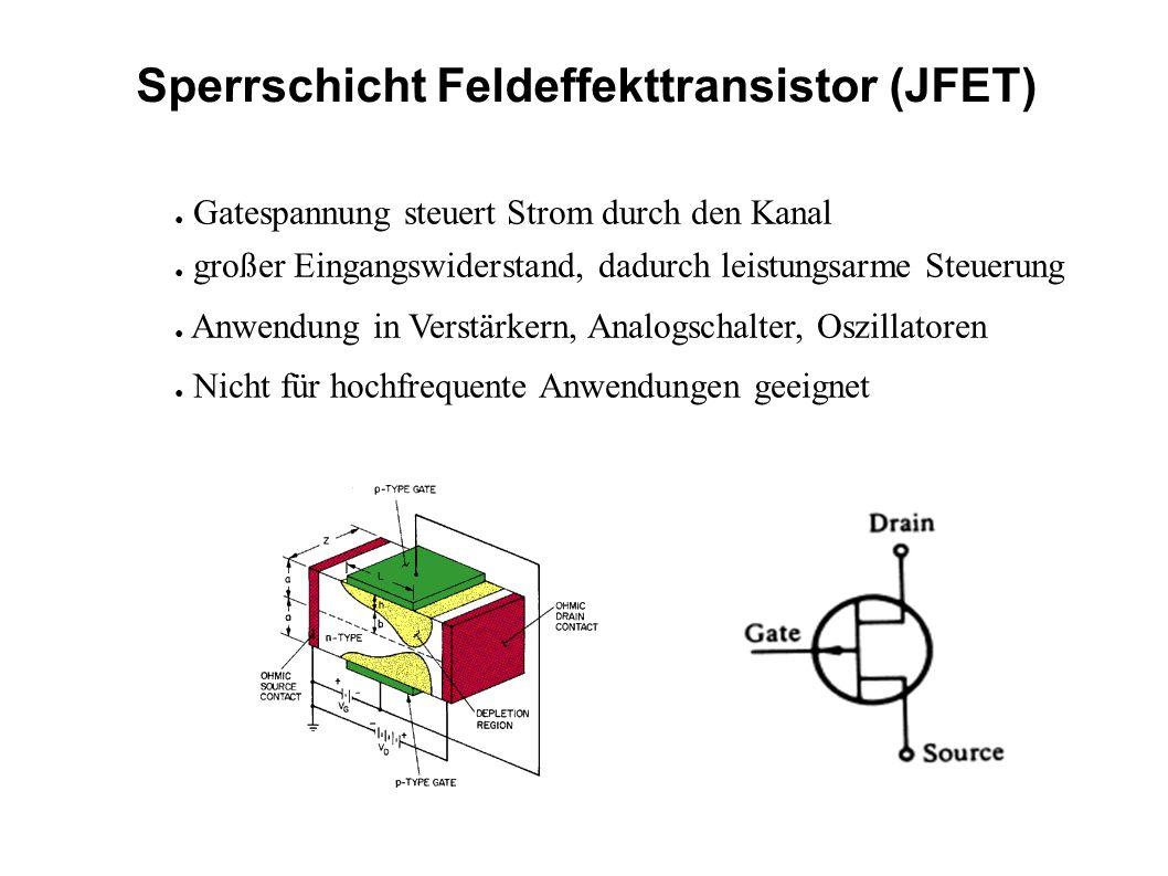 Sperrschicht Feldeffekttransistor (JFET)