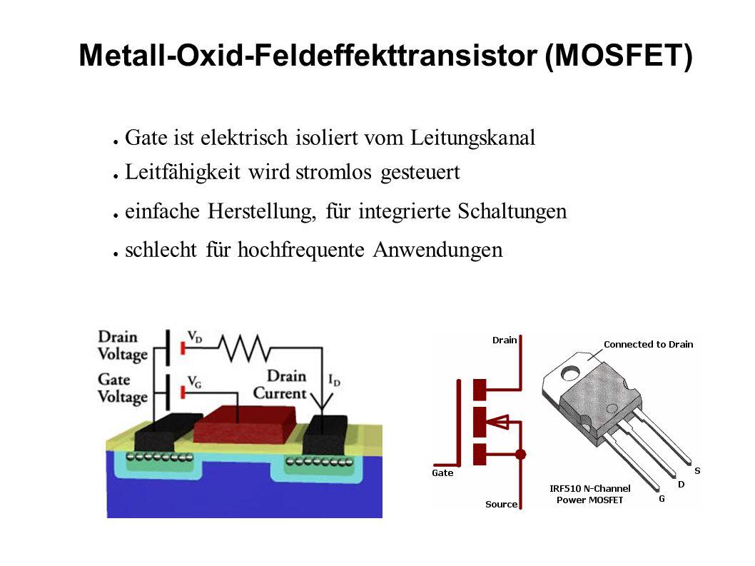 Metall-Oxid-Feldeffekttransistor (MOSFET)