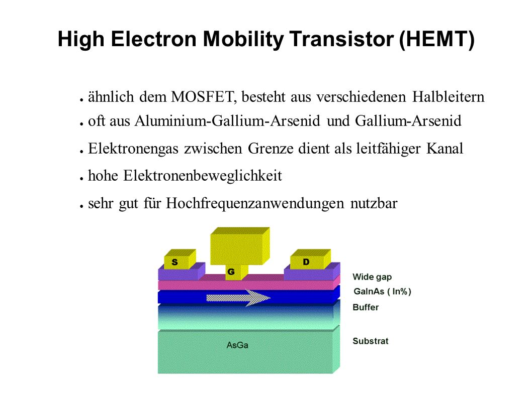 High Electron Mobility Transistor (HEMT)
