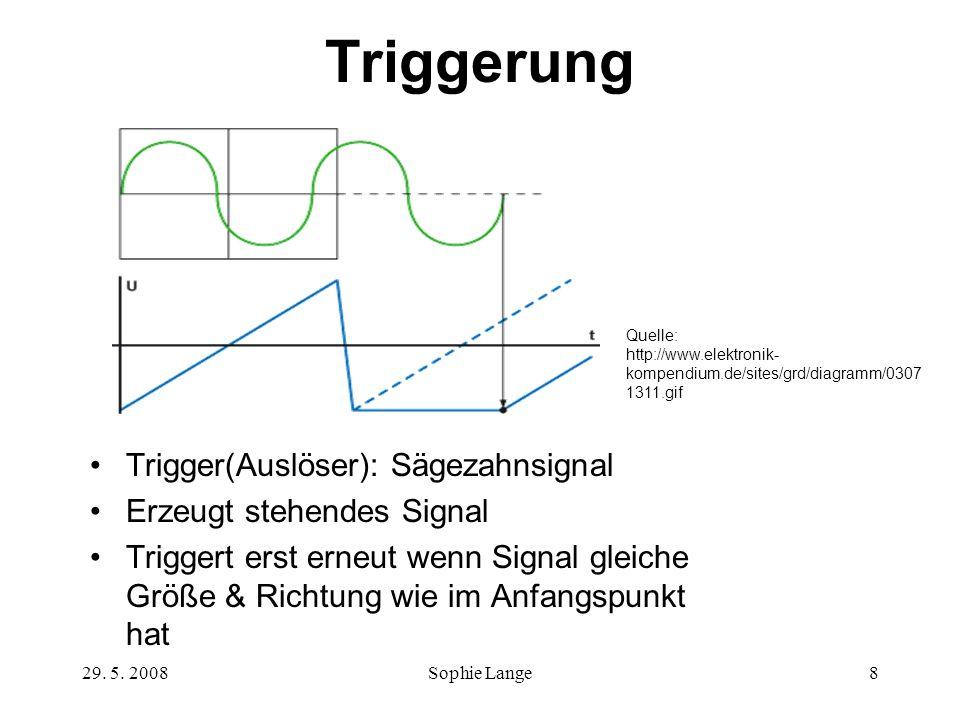 Triggerung Trigger(Auslöser): Sägezahnsignal Erzeugt stehendes Signal