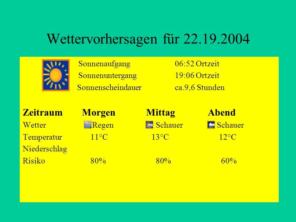 Wettervorhersagen für 22.19.2004