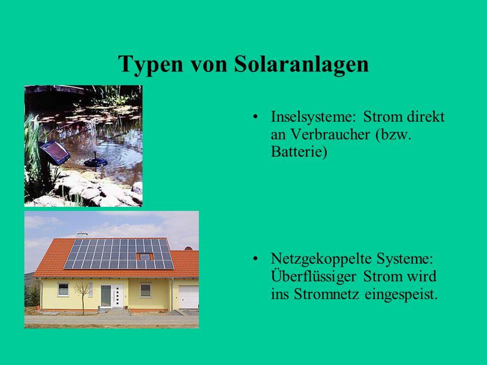 Typen von Solaranlagen