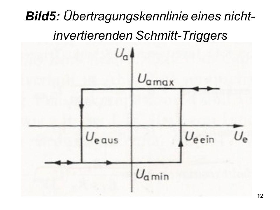 Bild5: Übertragungskennlinie eines nicht-invertierenden Schmitt-Triggers