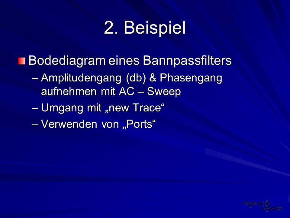 2. Beispiel Bodediagram eines Bannpassfilters