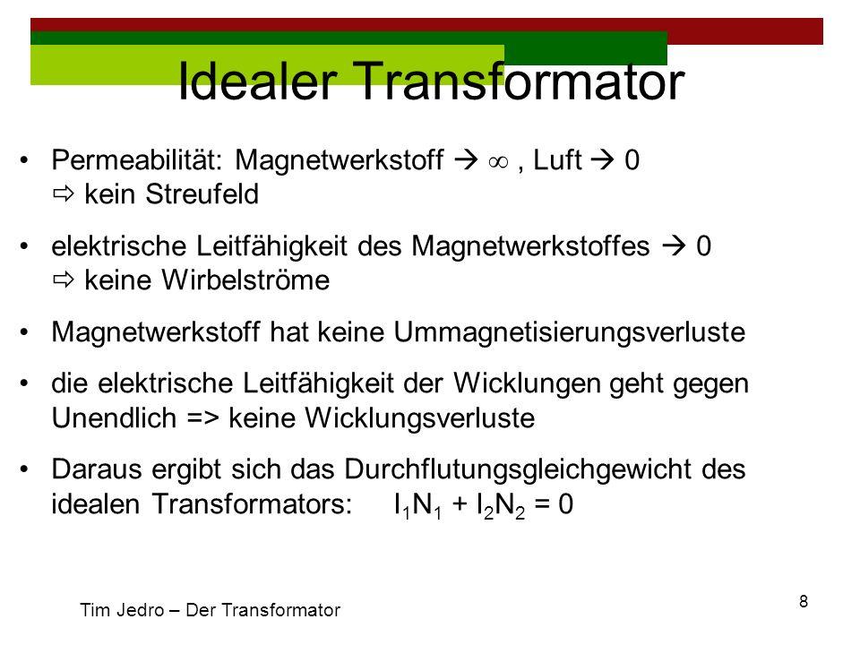 Idealer Transformator