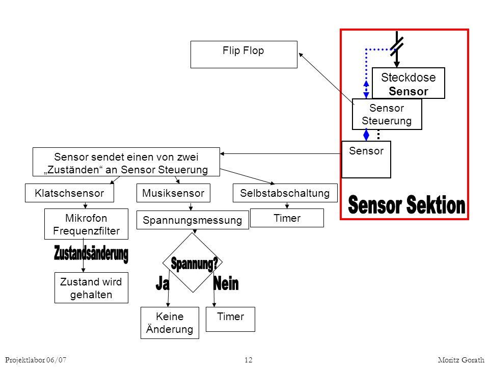 """Sensor sendet einen von zwei """"Zuständen an Sensor Steuerung"""