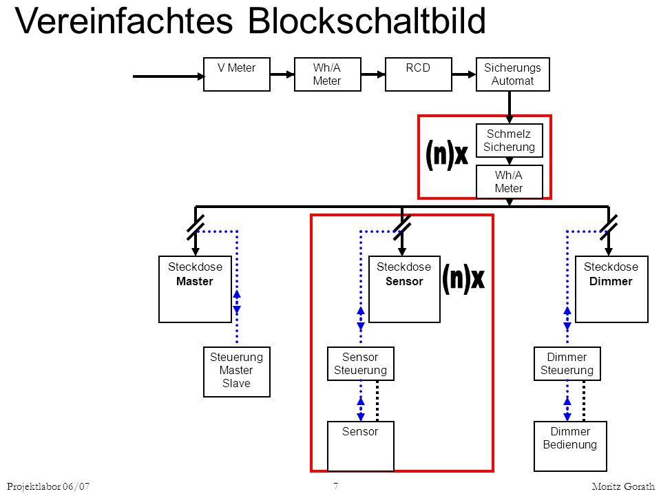 Vereinfachtes Blockschaltbild