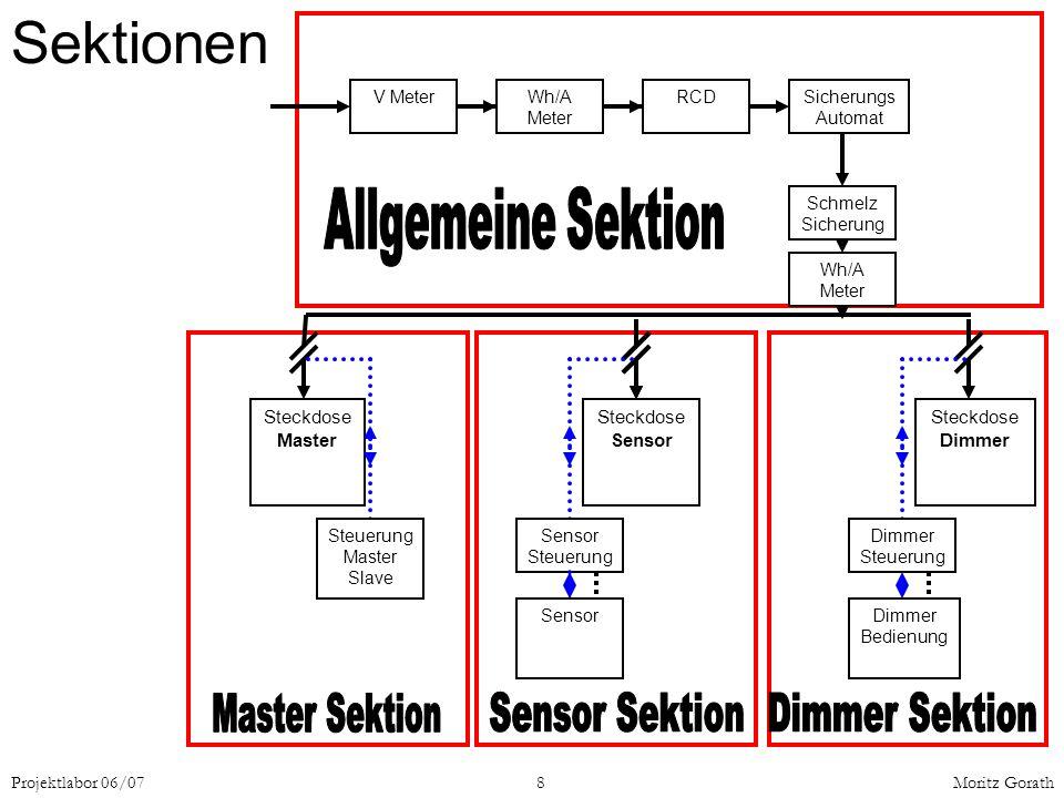 Sektionen Master Sektion Sensor Sektion Dimmer Sektion
