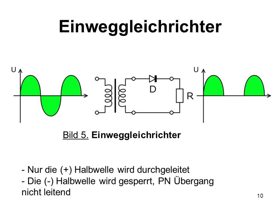 Einweggleichrichter Bild 5. Einweggleichrichter