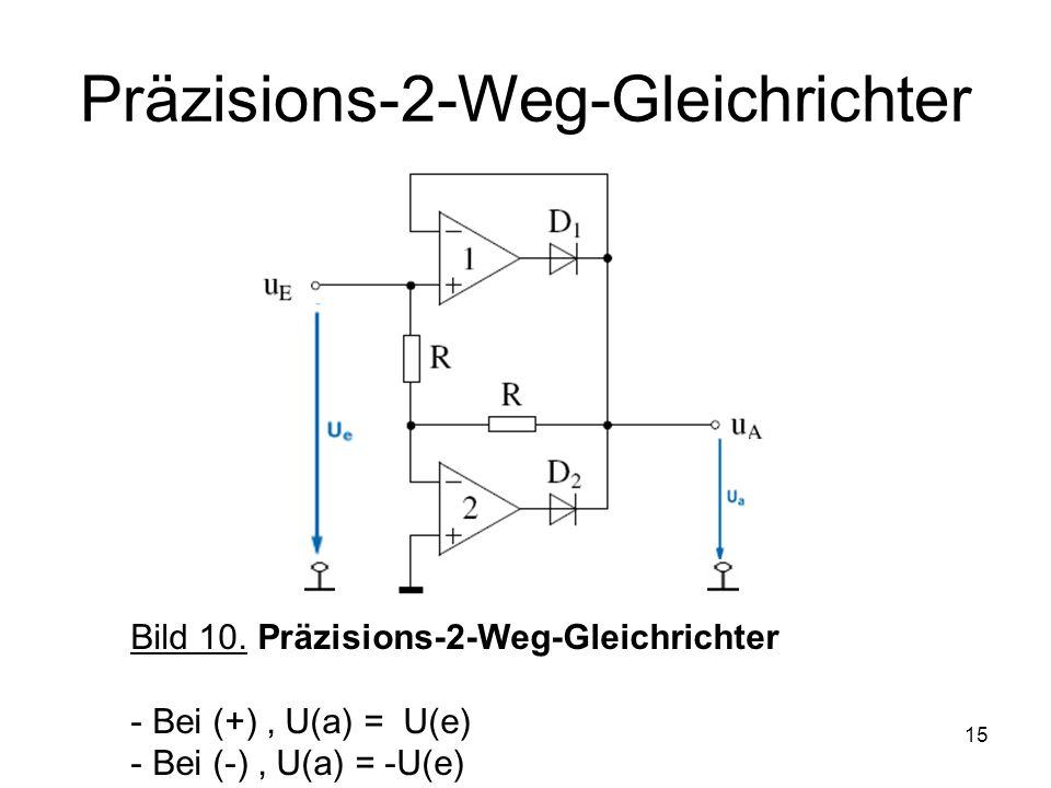 Präzisions-2-Weg-Gleichrichter