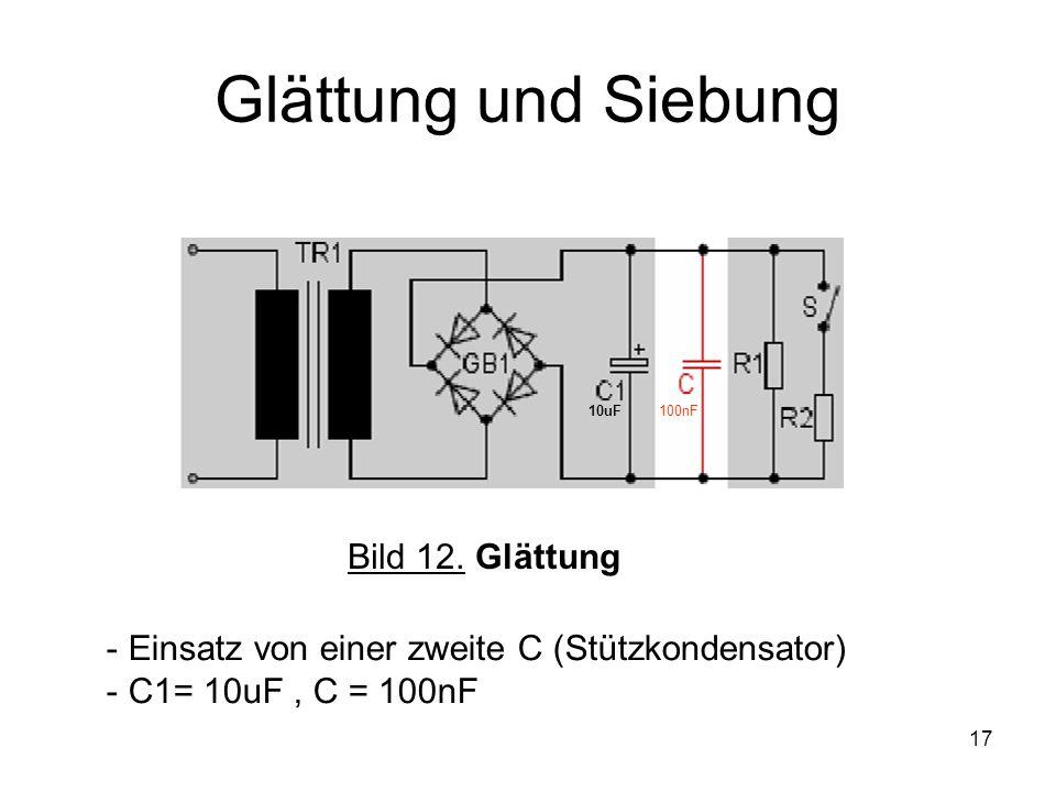 Glättung und Siebung Bild 12. Glättung