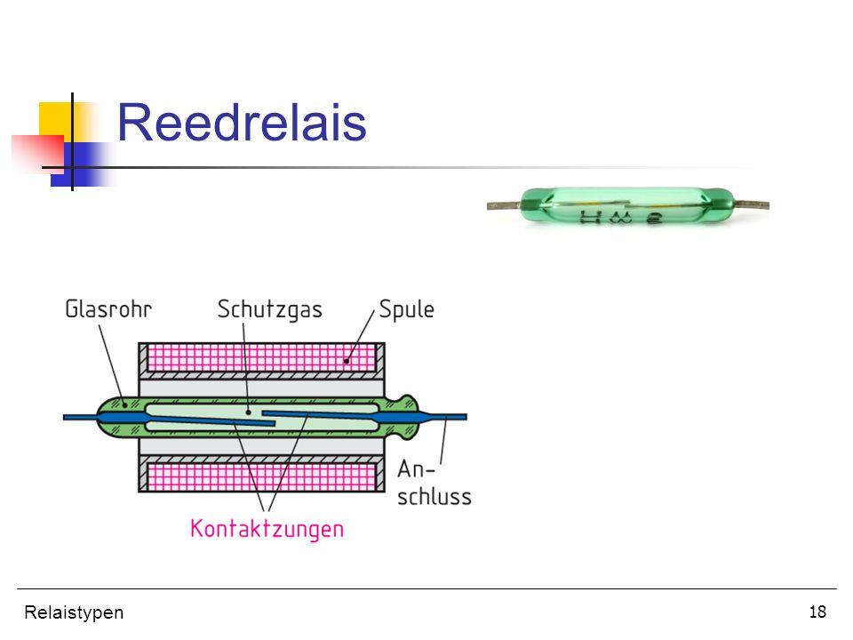 Reedrelais Relaistypen
