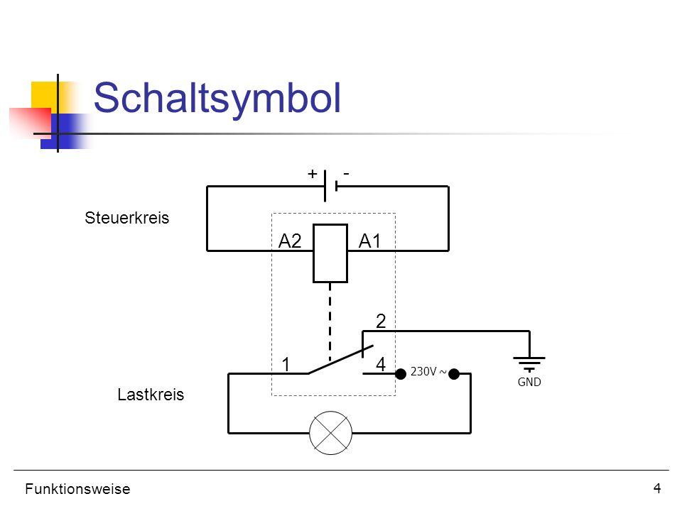 Schaltsymbol + - A2 A1 2 1 4 Steuerkreis Lastkreis Funktionsweise