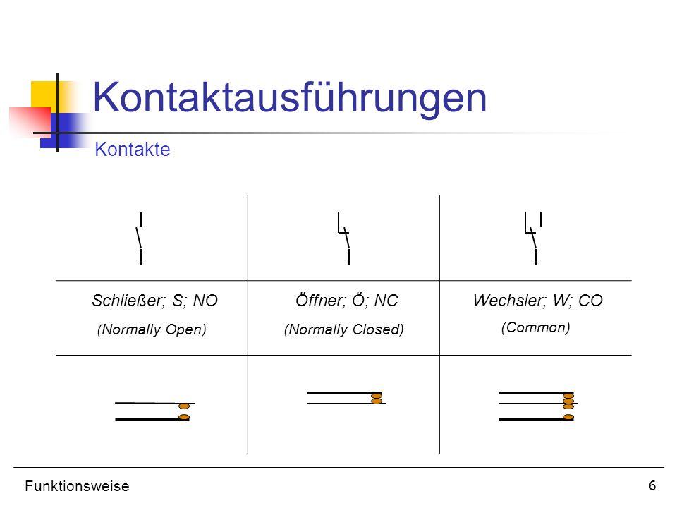 Kontaktausführungen Kontakte Schließer; S; NO Öffner; Ö; NC