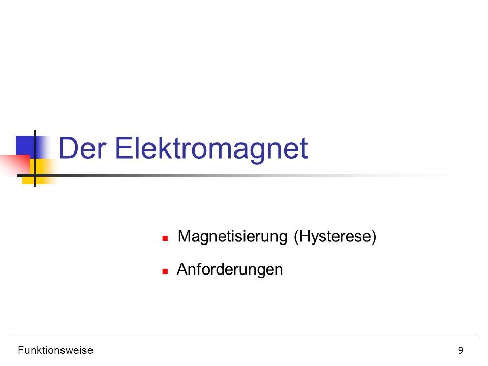 Der Elektromagnet Magnetisierung (Hysterese) Anforderungen