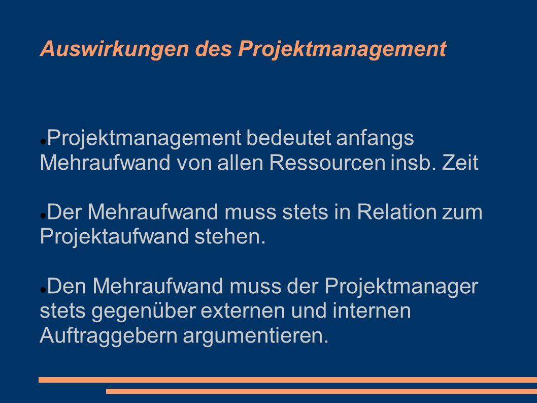 Auswirkungen des Projektmanagement