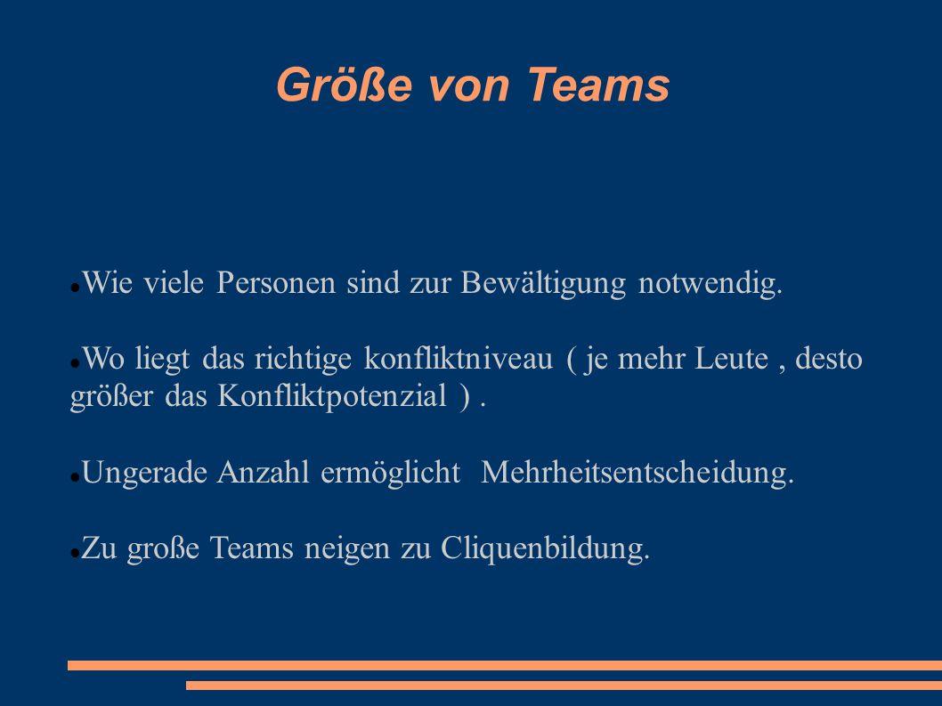 Größe von Teams Wie viele Personen sind zur Bewältigung notwendig.