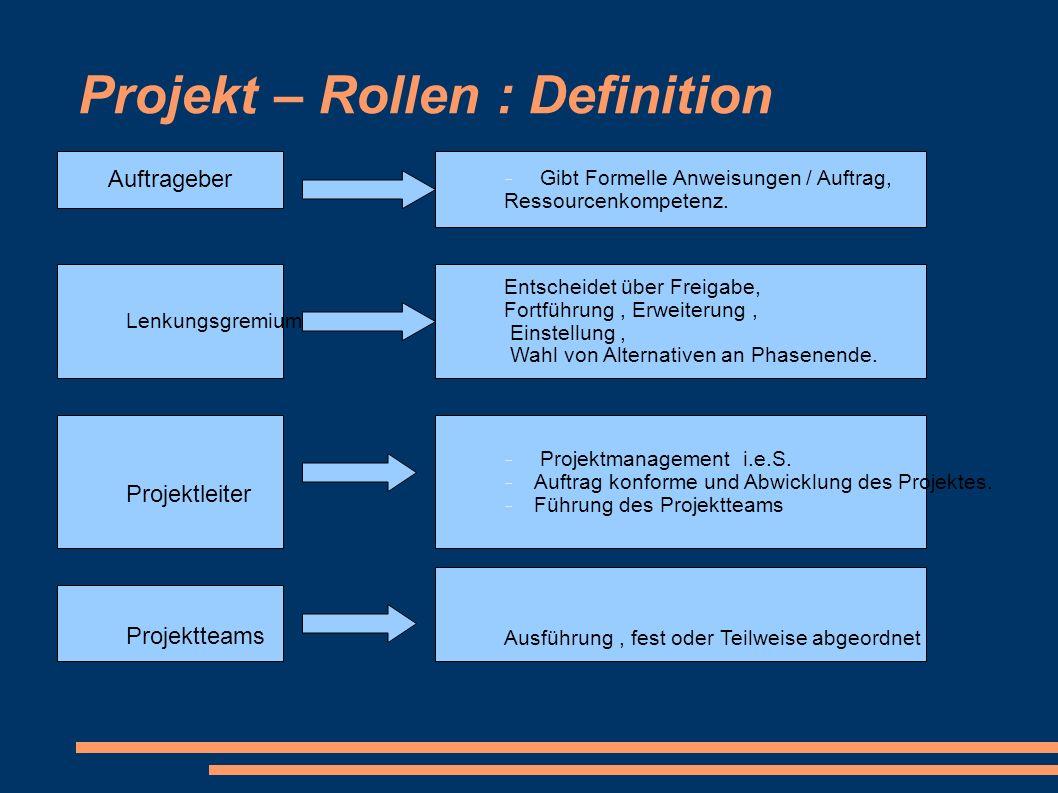Projekt – Rollen : Definition