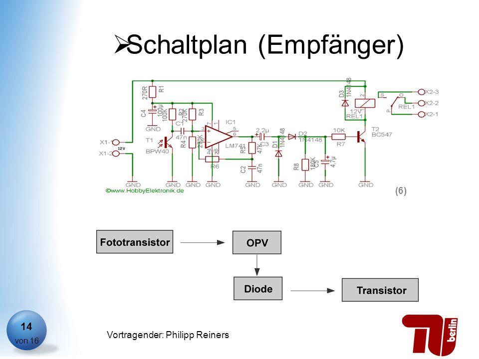 Charmant Einleitungs Schaltplan Galerie - Elektrische ...