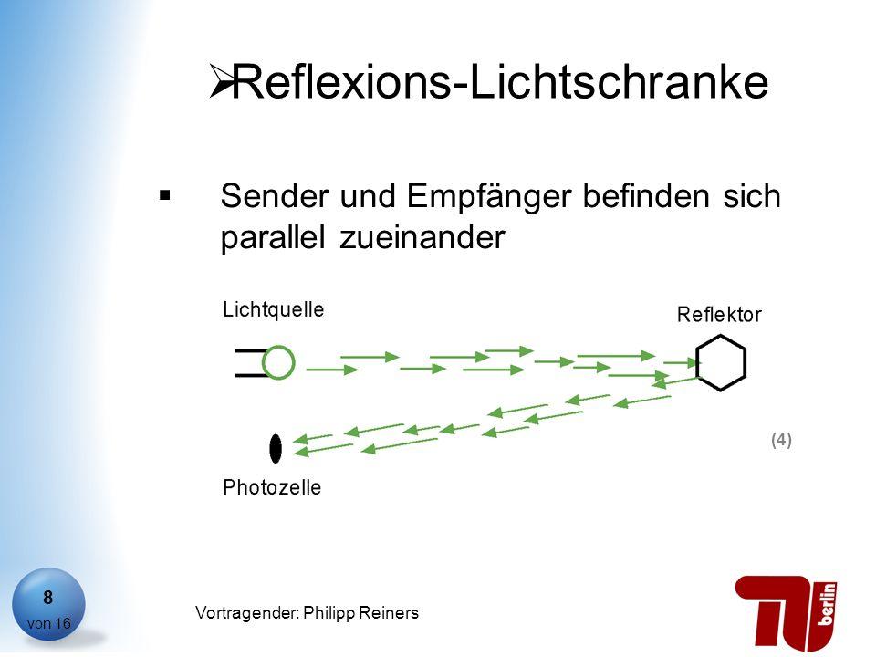 Reflexions-Lichtschranke