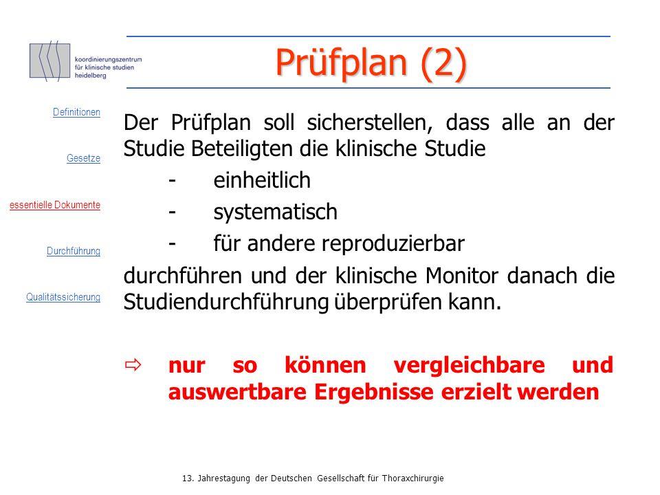 Prüfplan (2) Definitionen. Gesetze. essentielle Dokumente. Durchführung. Qualitätssicherung.