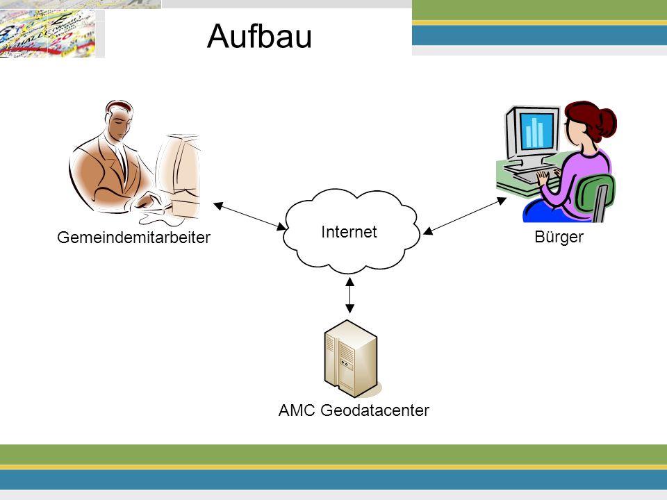 Aufbau Internet Gemeindemitarbeiter Bürger AMC Geodatacenter