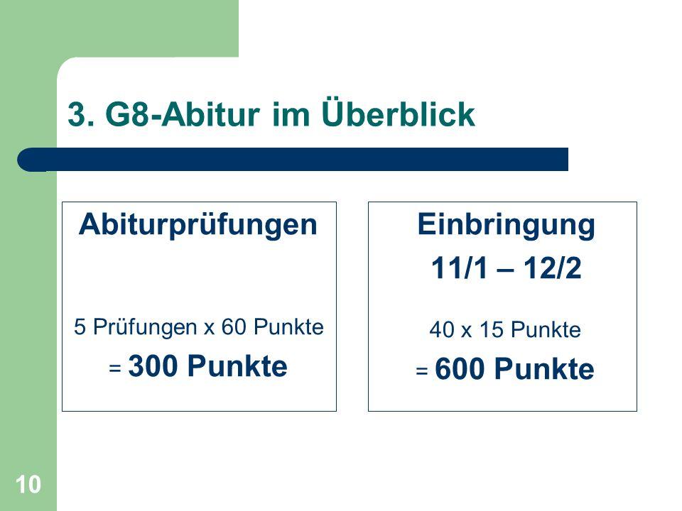 3. G8-Abitur im Überblick Abiturprüfungen Einbringung 11/1 – 12/2