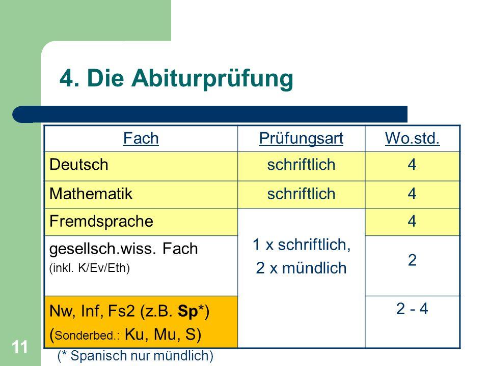 4. Die Abiturprüfung Fach Prüfungsart Wo.std. Deutsch schriftlich 4