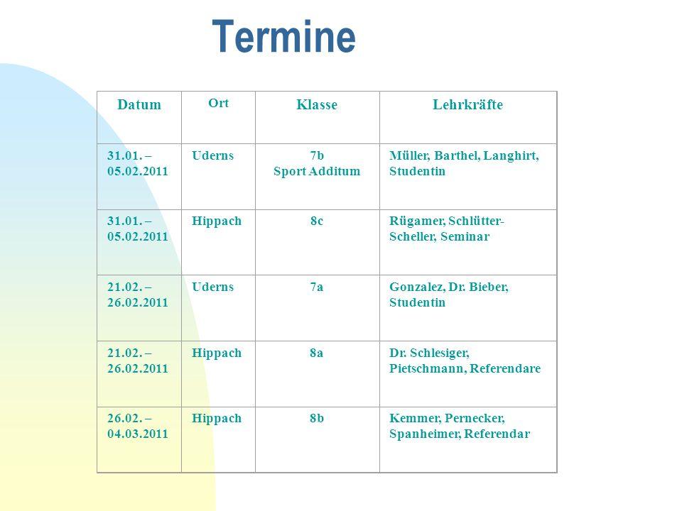 Termine Datum Klasse Lehrkräfte Ort 31.01. – 05.02.2011 Uderns 7b