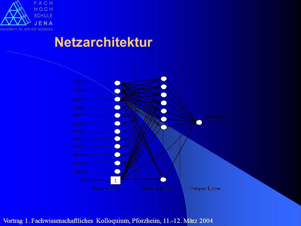 Netzarchitektur Vortrag 1. Fachwissenschaftliches Kolloquium, Pforzheim, 11.-12. März 2004