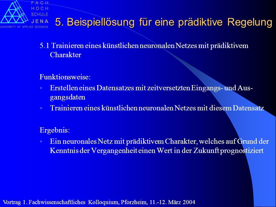 5. Beispiellösung für eine prädiktive Regelung