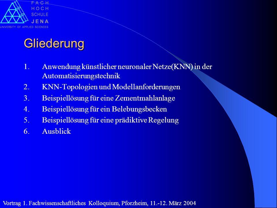 Gliederung 1. Anwendung künstlicher neuronaler Netze(KNN) in der Automatisierungstechnik. 2. KNN-Topologien und Modellanforderungen.