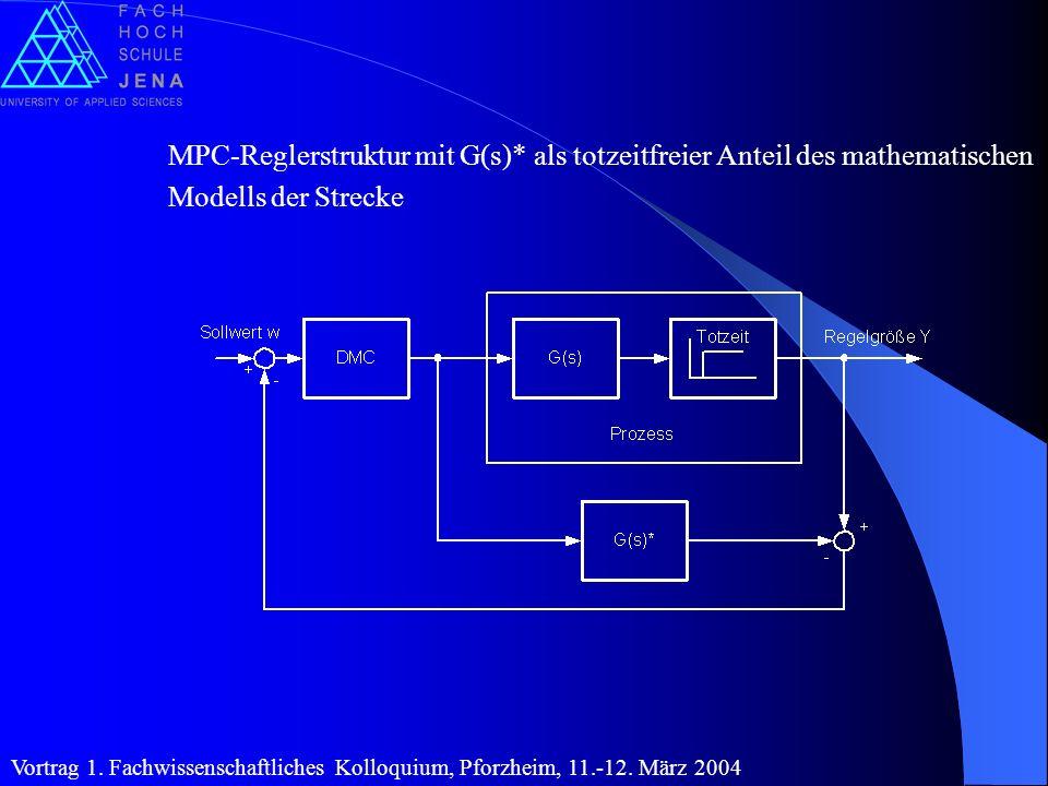 MPC-Reglerstruktur mit G(s)