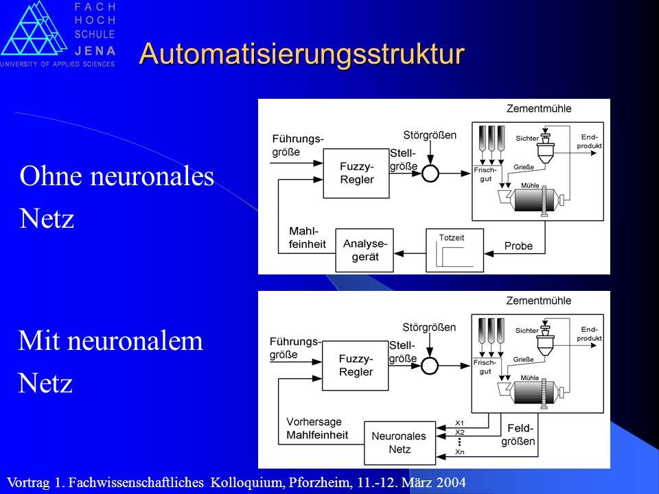 Automatisierungsstruktur